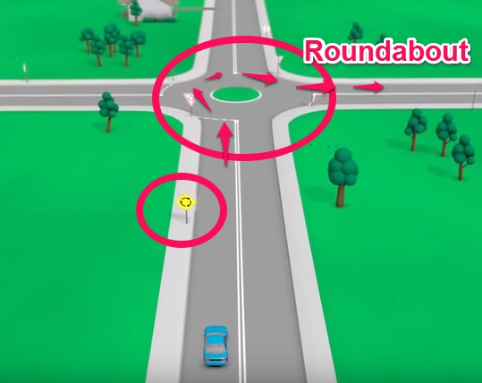 Learn To Drive Roundabouts - Driving School Melbourne